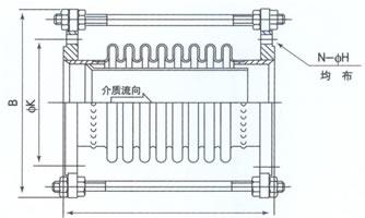 MZP型煤气管道专用补偿器